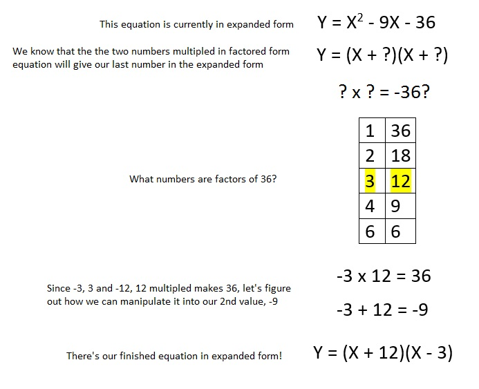 expanded form quadratic equation  Understanding Your Equation - 17th Grade Quadratics